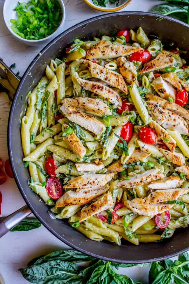 30 Minute Pesto Penne With Chicken And Cherry Tomatoes My New Design The Food Charlatan