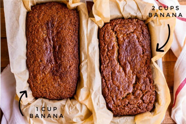 overhead shot of two loaves of banana bread